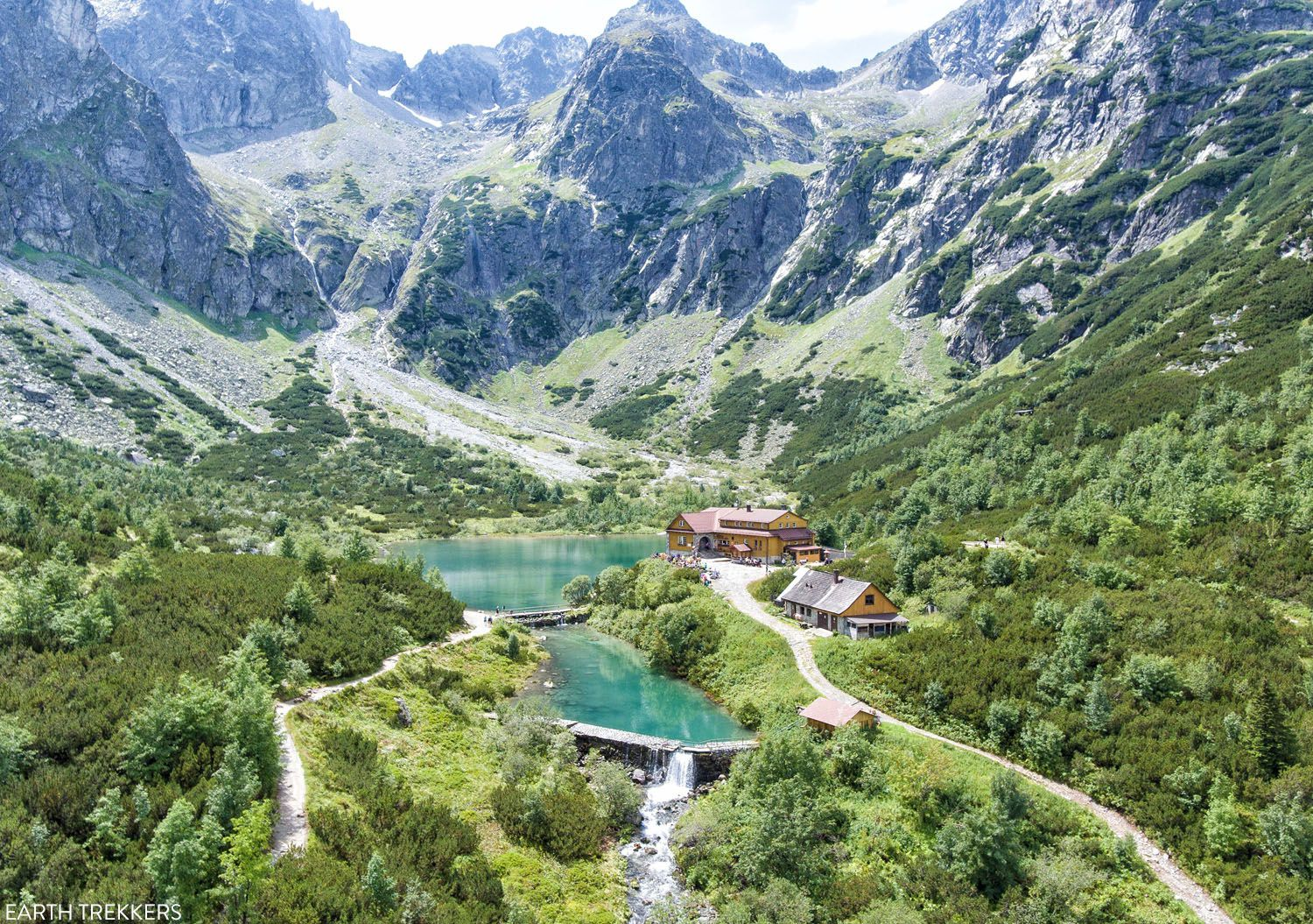 Tatras places to visit in Europe
