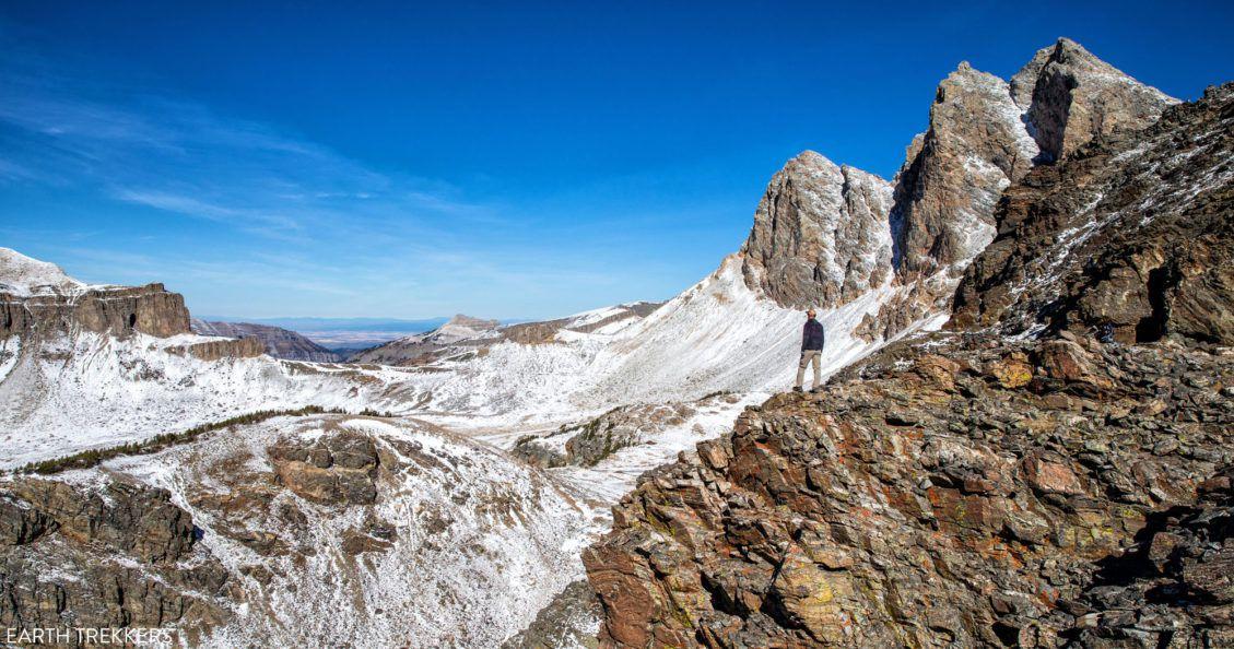 Static Peak Divide Viewpoint